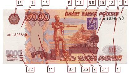 Купюра номиналом 5000 рублей Банка России: размер, фото, признаки ...