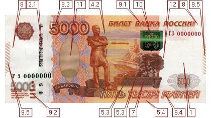 К�п��а номиналом 5000 ��блей Банка Ро��ии �азме� �о�о