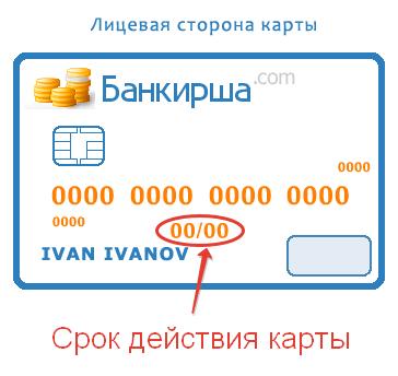 Сбербанк - перевыпуск карты... | Moneyzzz - деньги для людей