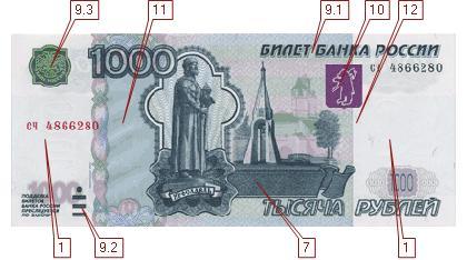 Как проверить купюру 1000 сколько стоит 10 копеек украины 2003 года