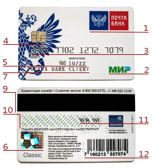 Элементы карты МИР (89335 bytes)
