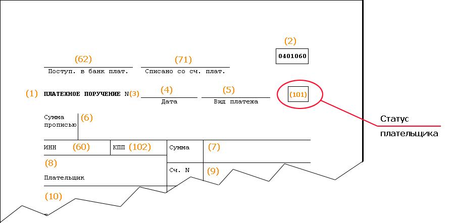 Как заполнять поле 101