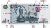 Фото лицевой стороны 1000 рублевой банкноты образца 1997 г. (модификации 2004 г.) (22701 bytes)